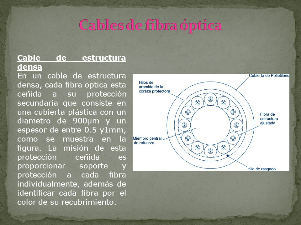 Cables de fibra óptica Cable de estructura densa