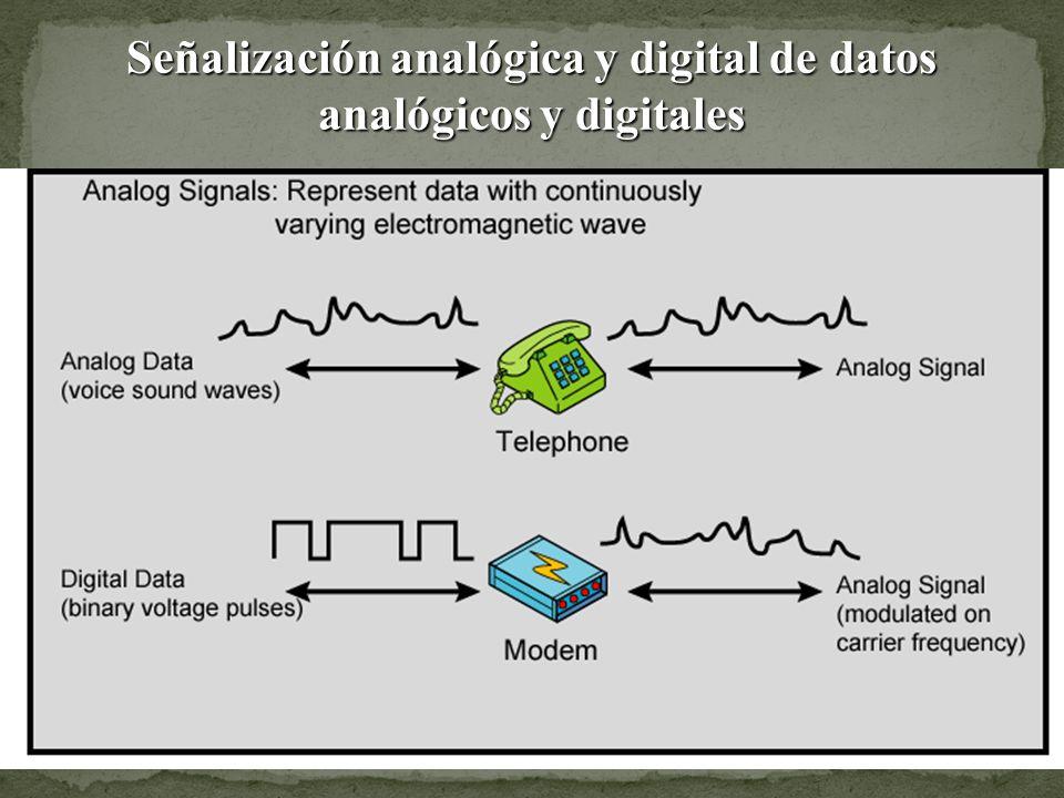 Señalización analógica y digital de datos analógicos y digitales