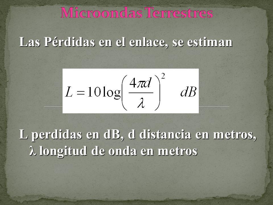 Microondas Terrestres