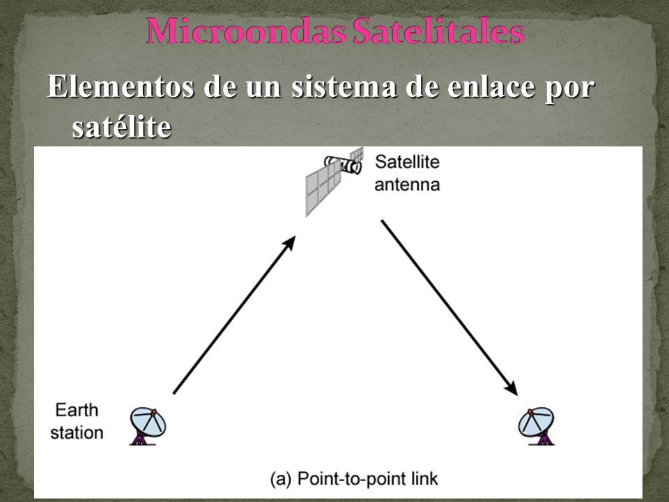 Microondas Satelitales