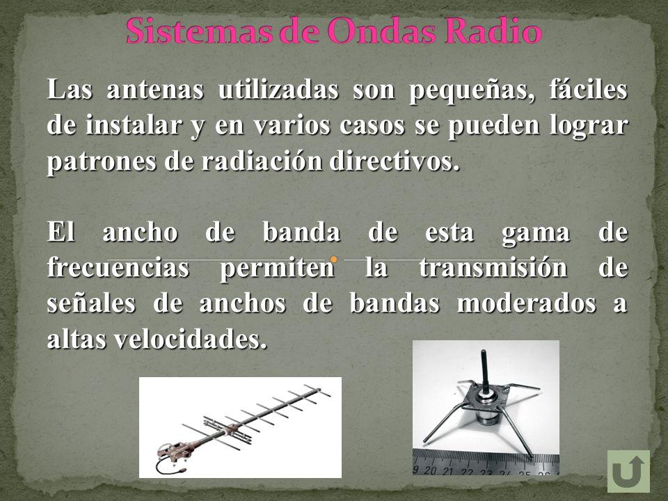 Sistemas de Ondas Radio