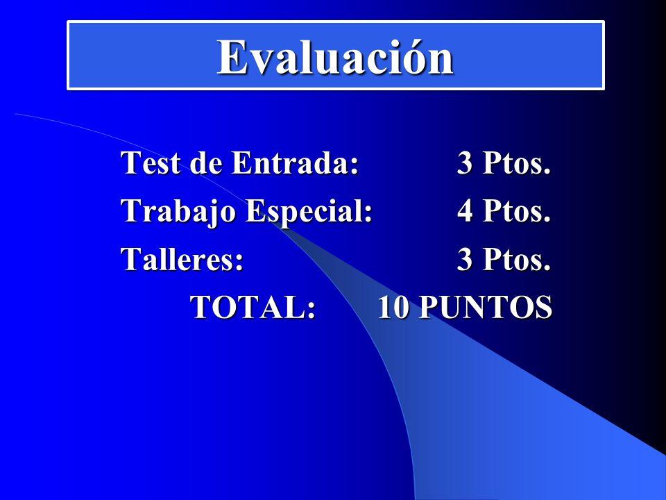 Evaluación Test de Entrada: 3 Ptos. Trabajo Especial: 4 Ptos.
