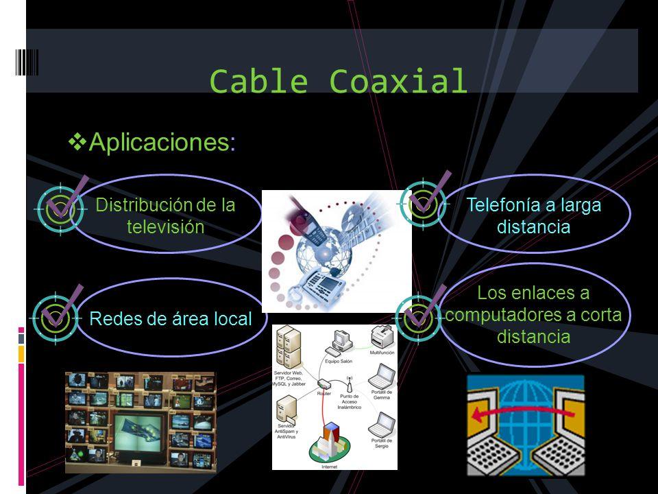 Cable Coaxial Aplicaciones: Distribución de la televisión