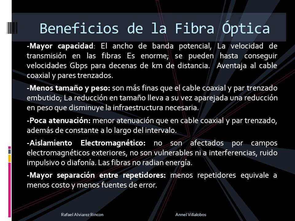 Beneficios de la Fibra Óptica