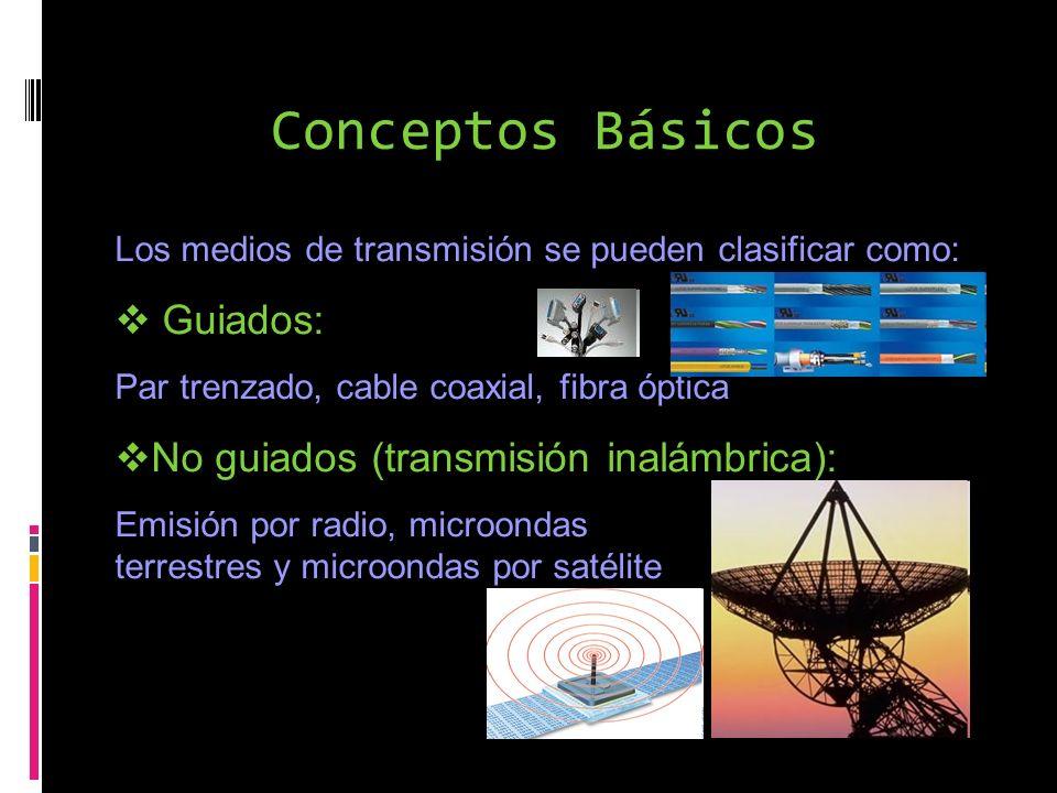 Conceptos Básicos Guiados: No guiados (transmisión inalámbrica):