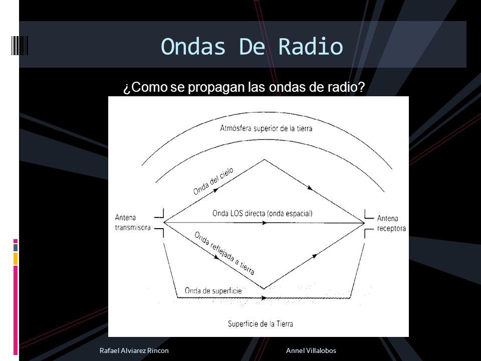 ¿Como se propagan las ondas de radio