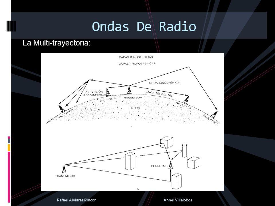 Ondas De Radio La Multi-trayectoria: