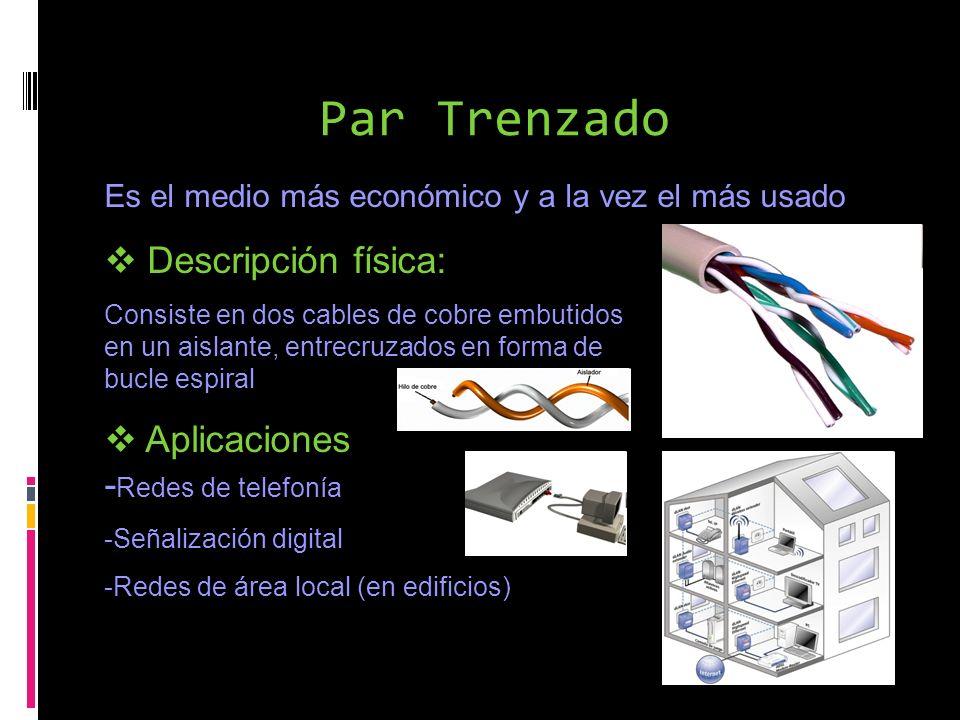 Par Trenzado Descripción física: Aplicaciones -Redes de telefonía