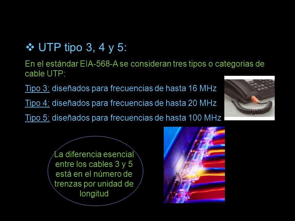 UTP tipo 3, 4 y 5: En el estándar EIA-568-A se consideran tres tipos o categorias de cable UTP: Tipo 3: diseñados para frecuencias de hasta 16 MHz.