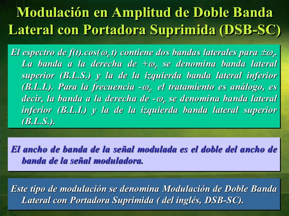 Modulación en Amplitud de Doble Banda Lateral con Portadora Suprimida (DSB-SC)