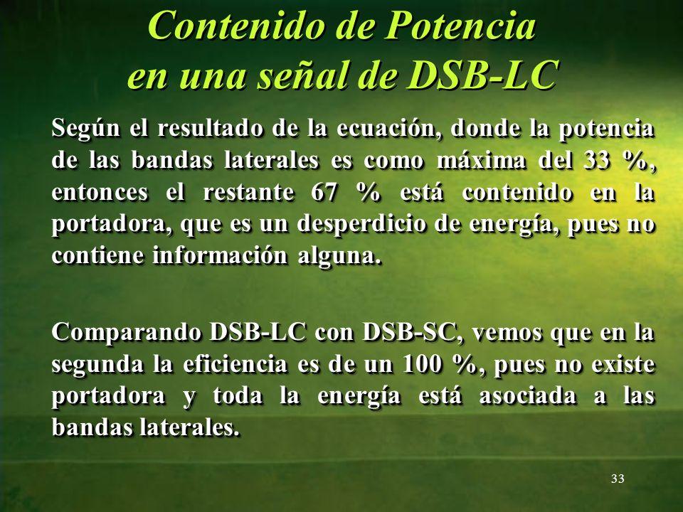 Contenido de Potencia en una señal de DSB-LC