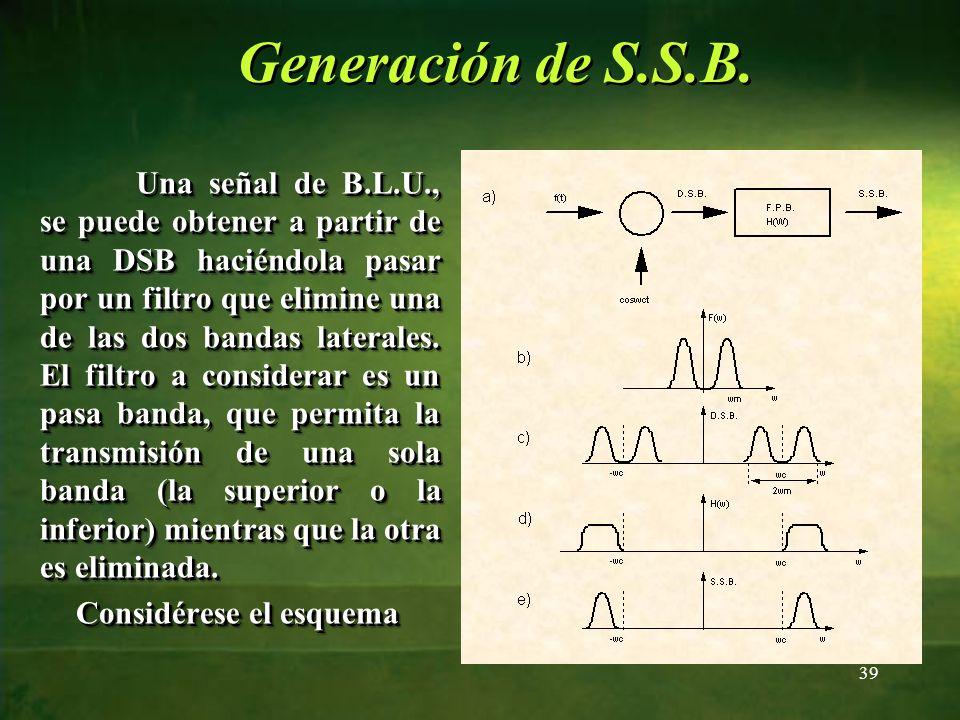 Generación de S.S.B.