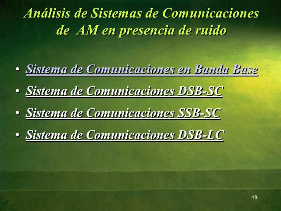Análisis de Sistemas de Comunicaciones de AM en presencia de ruido