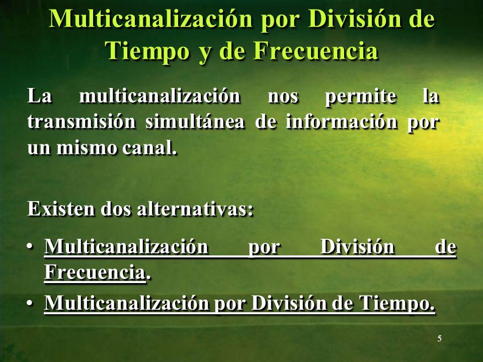 Multicanalización por División de Tiempo y de Frecuencia