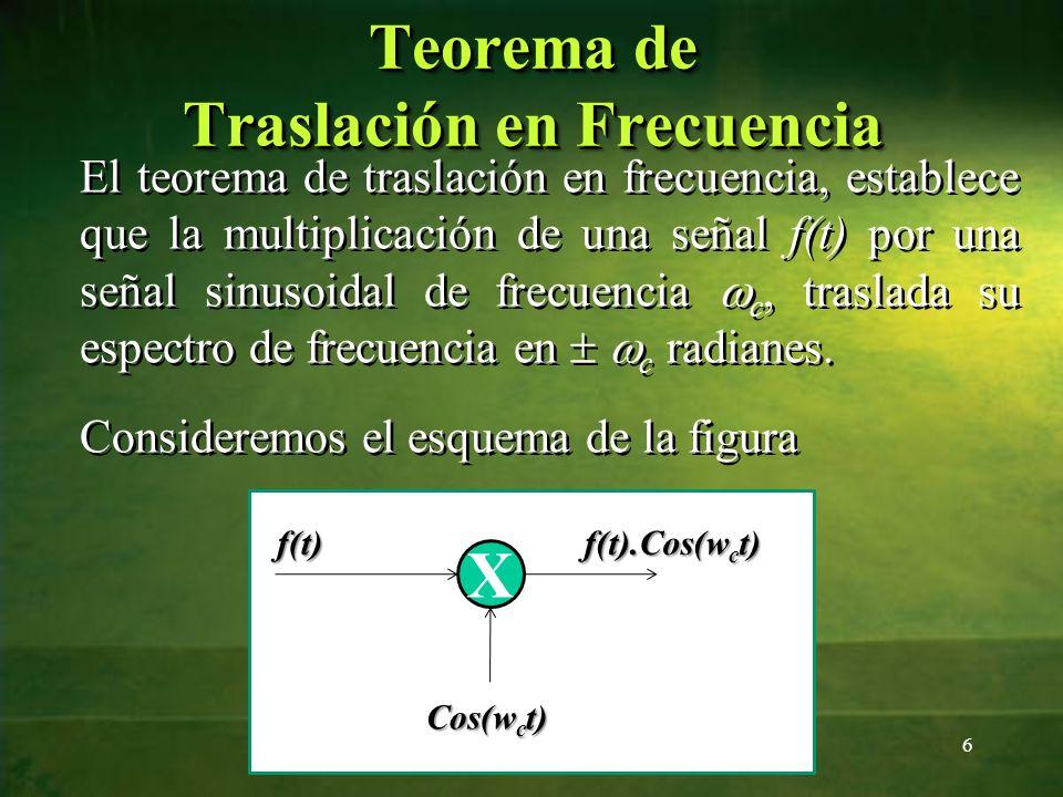 Teorema de Traslación en Frecuencia