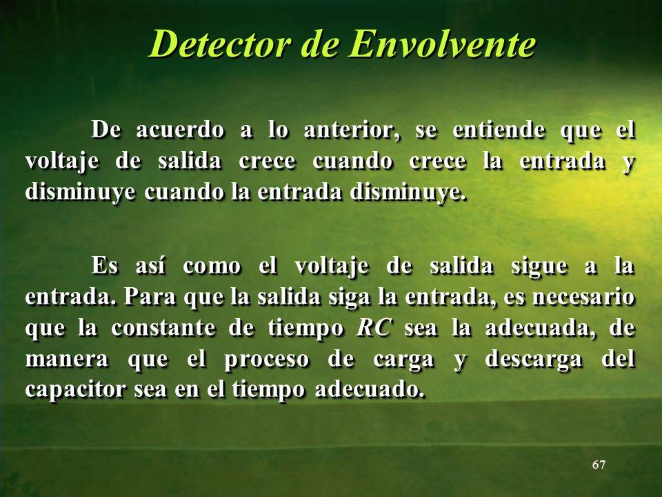 Detector de Envolvente