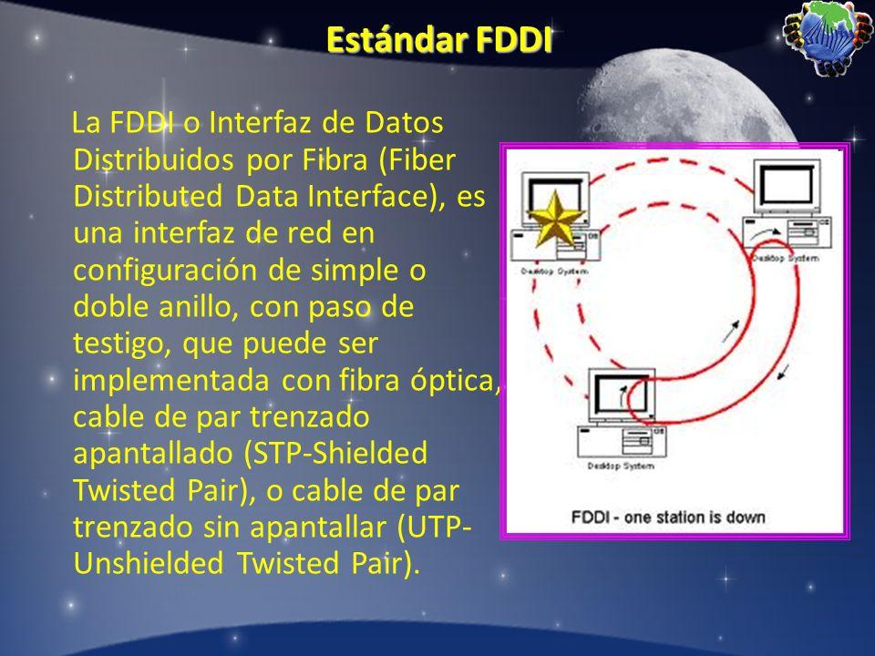 Estándar FDDI