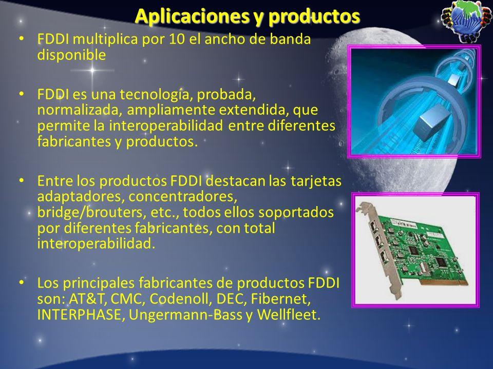 Aplicaciones y productos