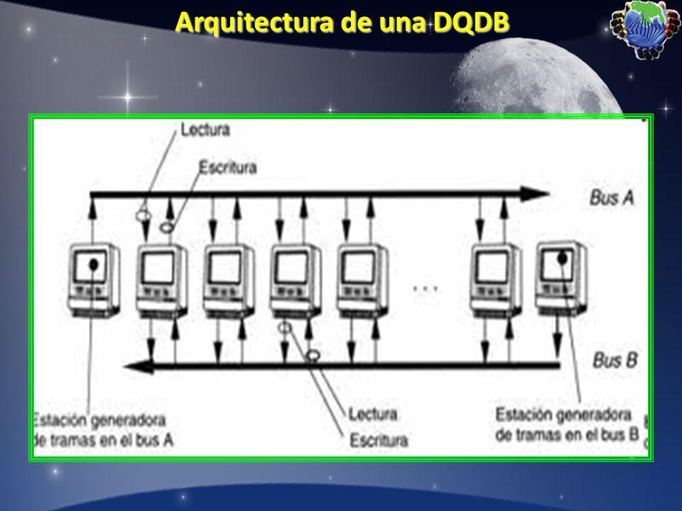 Arquitectura de una DQDB
