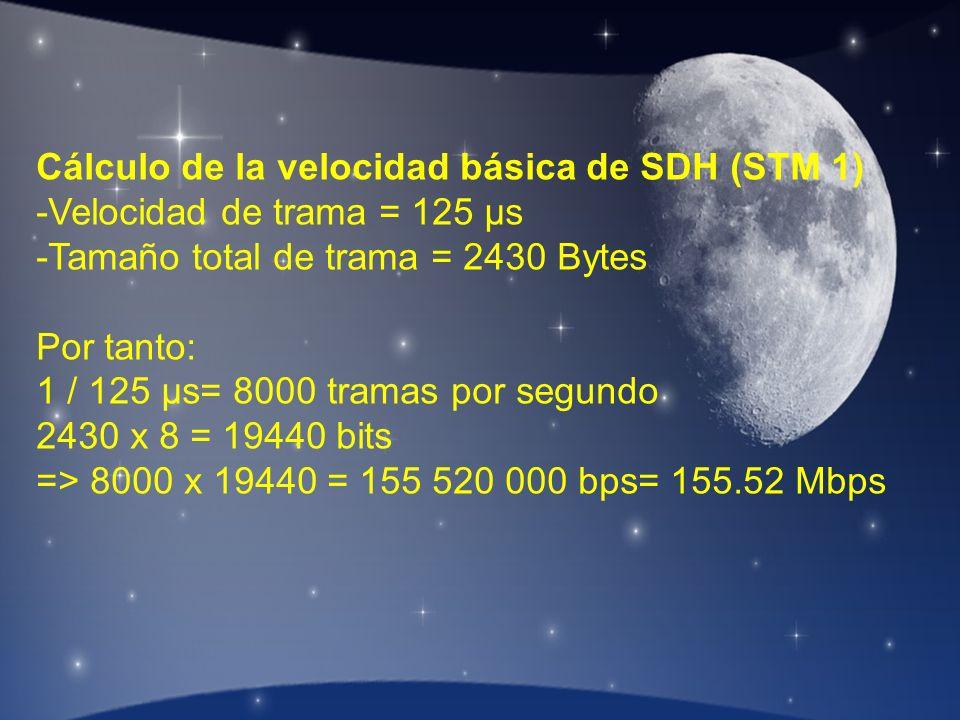 Cálculo de la velocidad básica de SDH (STM 1)
