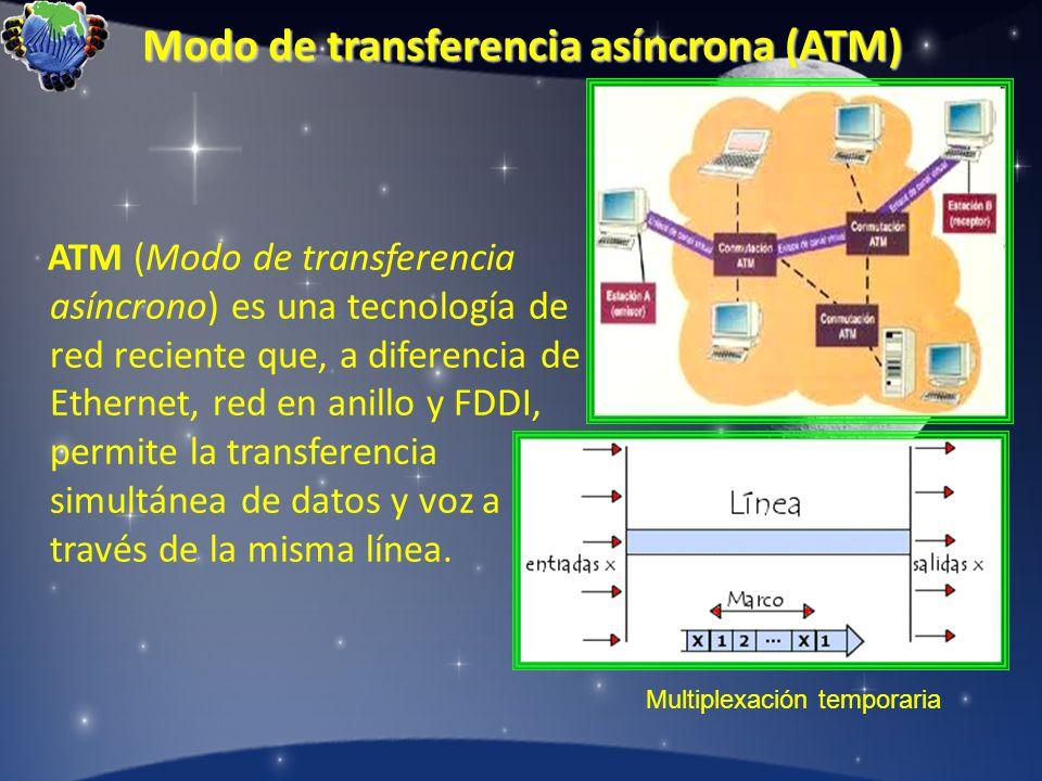 Modo de transferencia asíncrona (ATM)