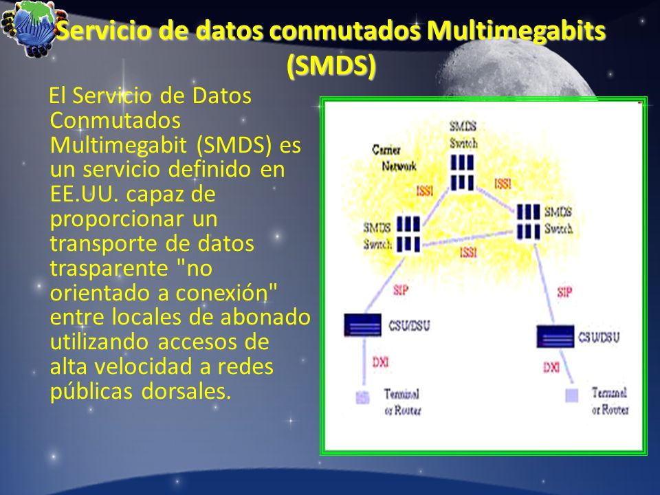 Servicio de datos conmutados Multimegabits (SMDS)