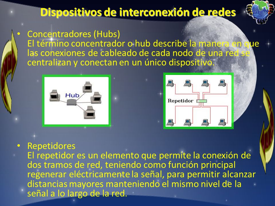 Dispositivos de interconexión de redes