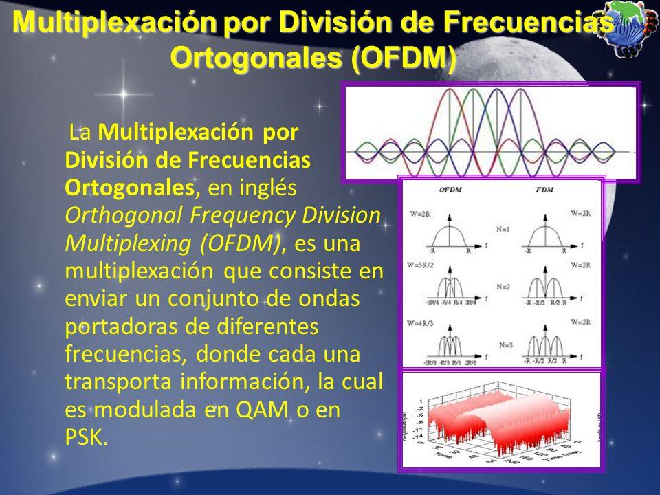 Multiplexación por División de Frecuencias Ortogonales (OFDM)