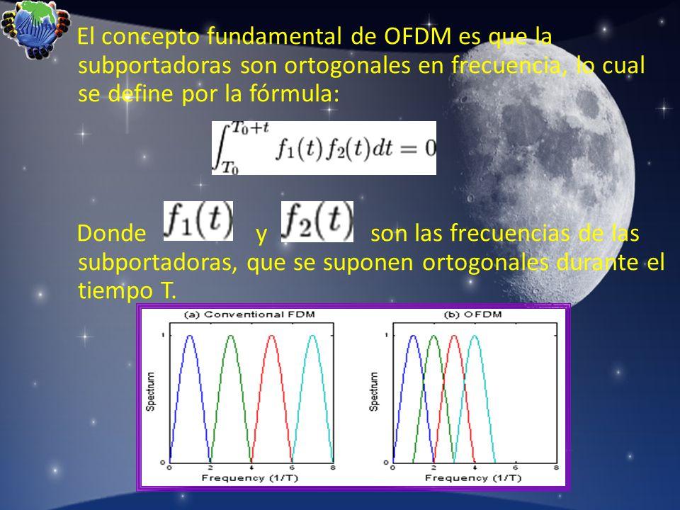El concepto fundamental de OFDM es que la subportadoras son ortogonales en frecuencia, lo cual se define por la fórmula: