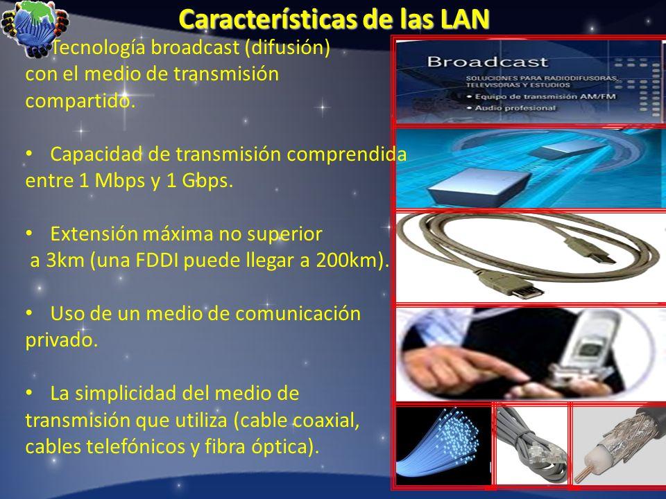 Características de las LAN