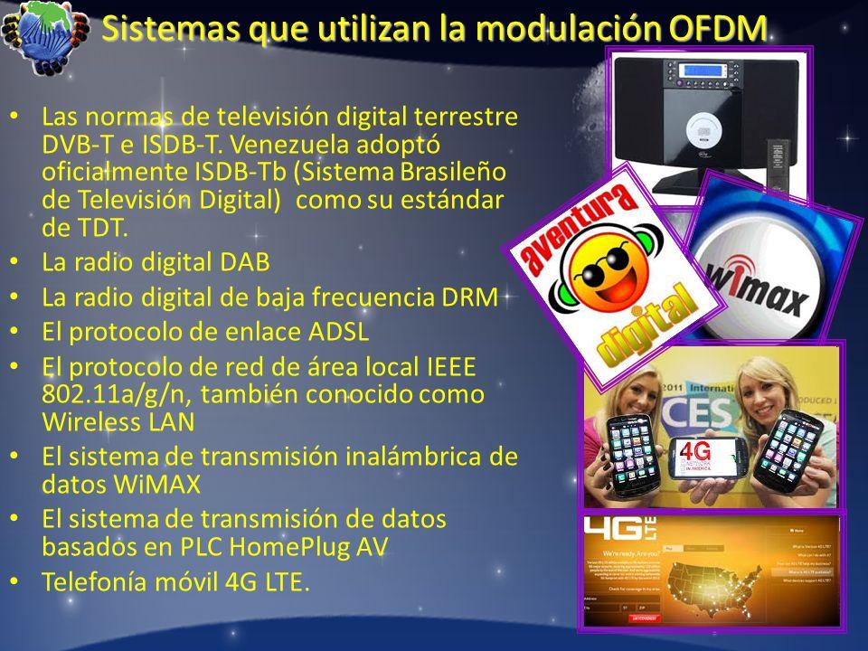 Sistemas que utilizan la modulación OFDM