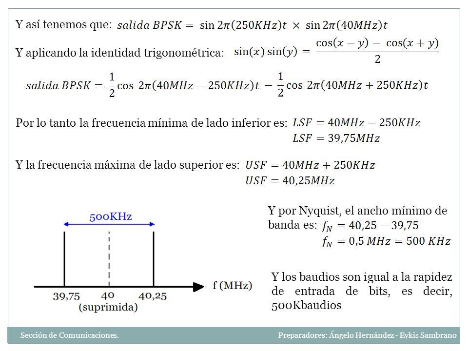 Y aplicando la identidad trigonométrica: