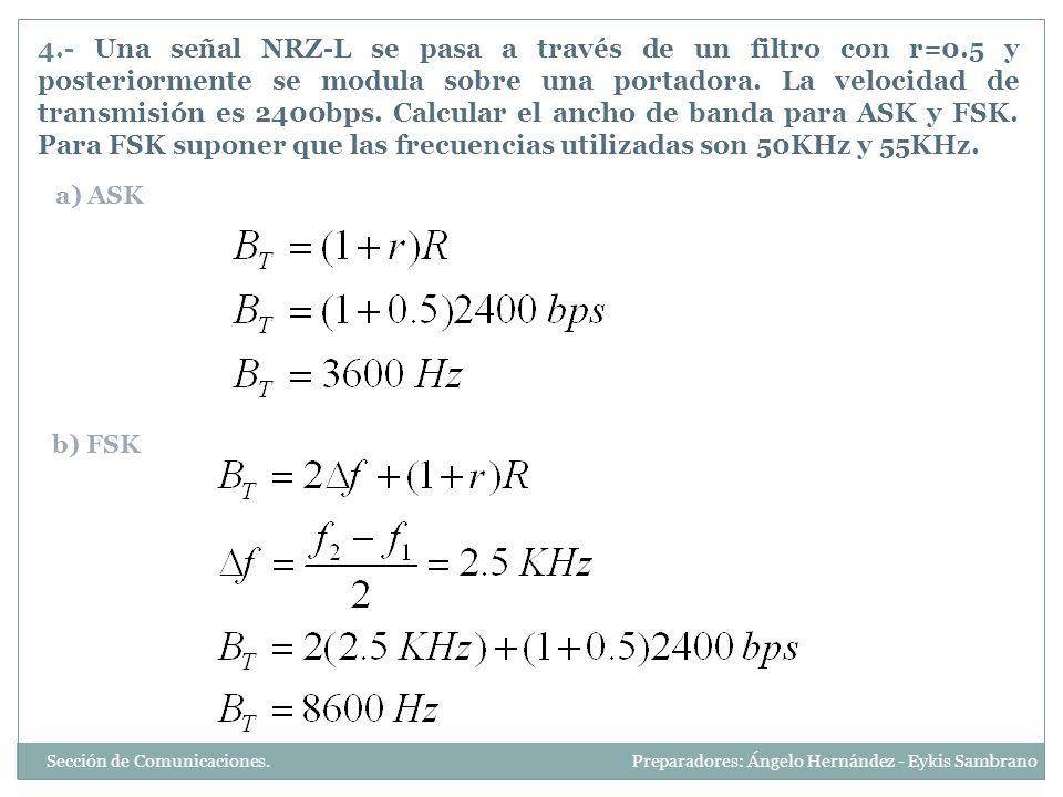 4. - Una señal NRZ-L se pasa a través de un filtro con r=0
