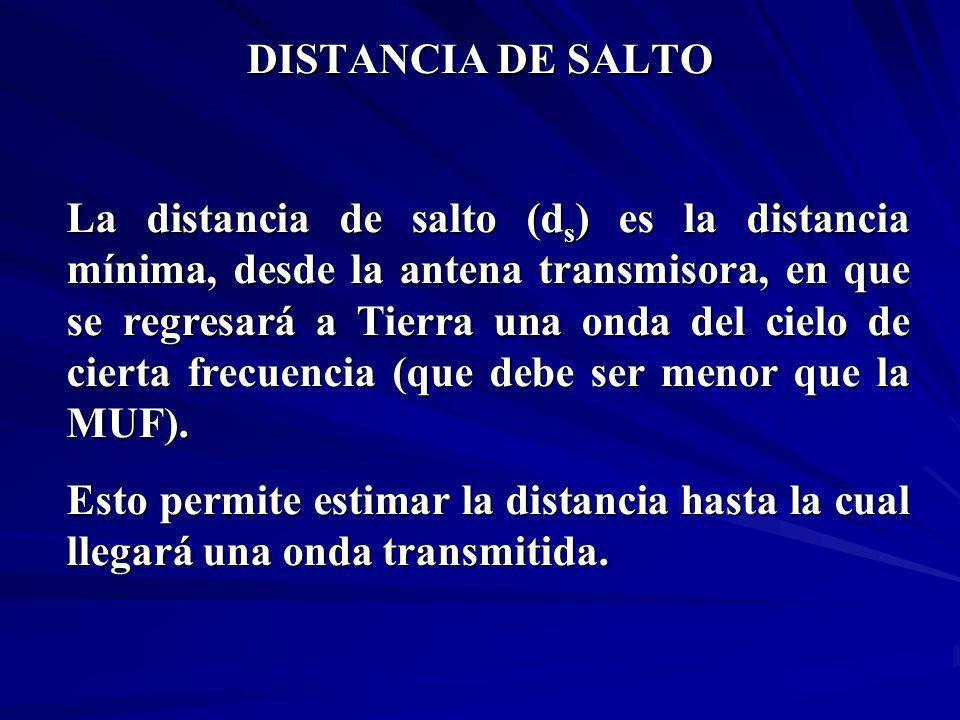 DISTANCIA DE SALTO