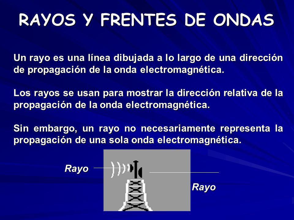 RAYOS Y FRENTES DE ONDAS