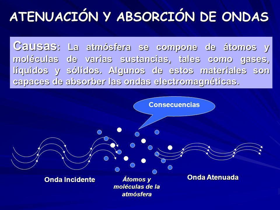 ATENUACIÓN Y ABSORCIÓN DE ONDAS Átomos y moléculas de la atmósfera