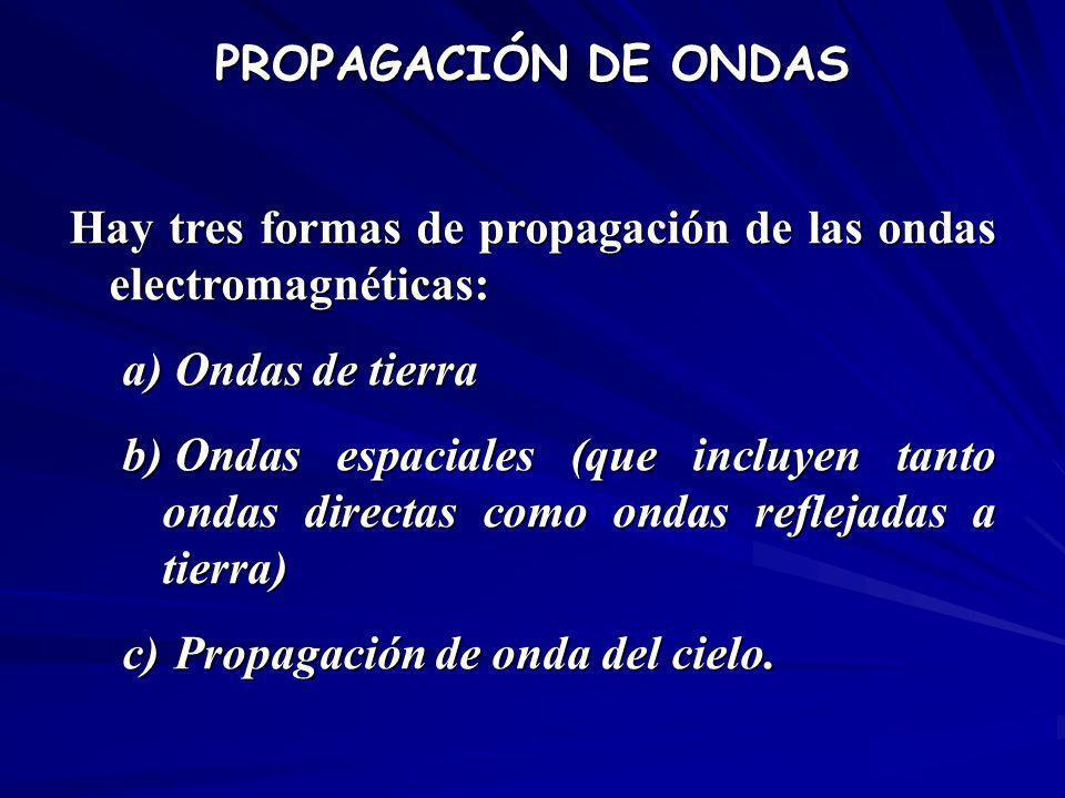 PROPAGACIÓN DE ONDAS Hay tres formas de propagación de las ondas electromagnéticas: Ondas de tierra.