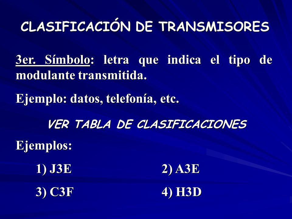 CLASIFICACIÓN DE TRANSMISORES VER TABLA DE CLASIFICACIONES