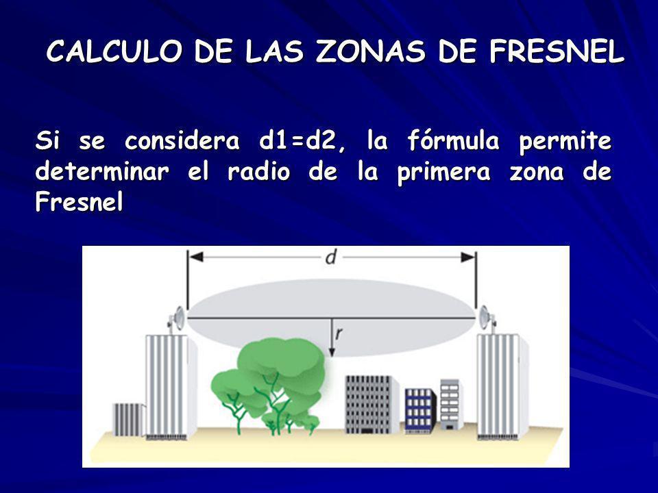 CALCULO DE LAS ZONAS DE FRESNEL