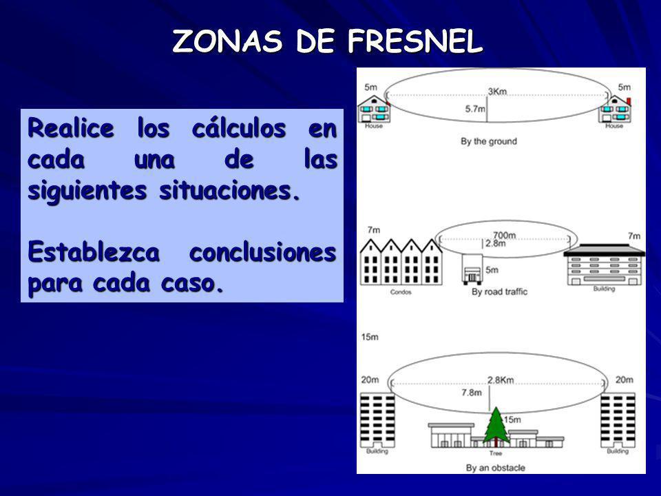 ZONAS DE FRESNEL Realice los cálculos en cada una de las siguientes situaciones.