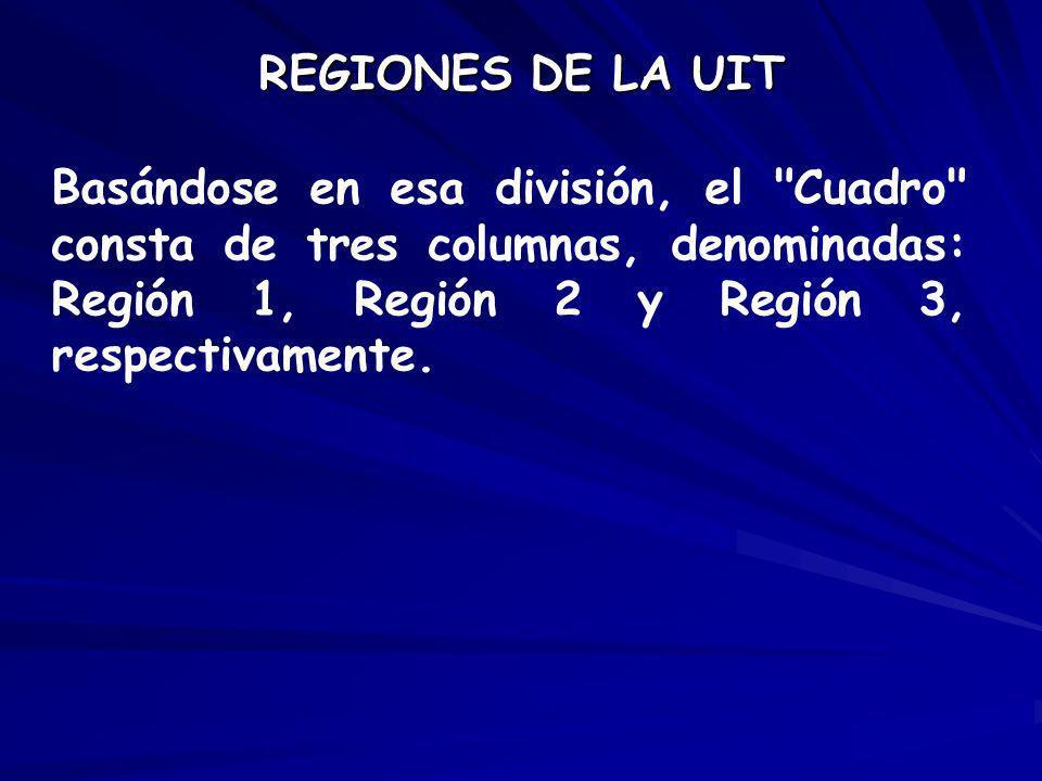 REGIONES DE LA UIT Basándose en esa división, el Cuadro consta de tres columnas, denominadas: Región 1, Región 2 y Región 3, respectivamente.