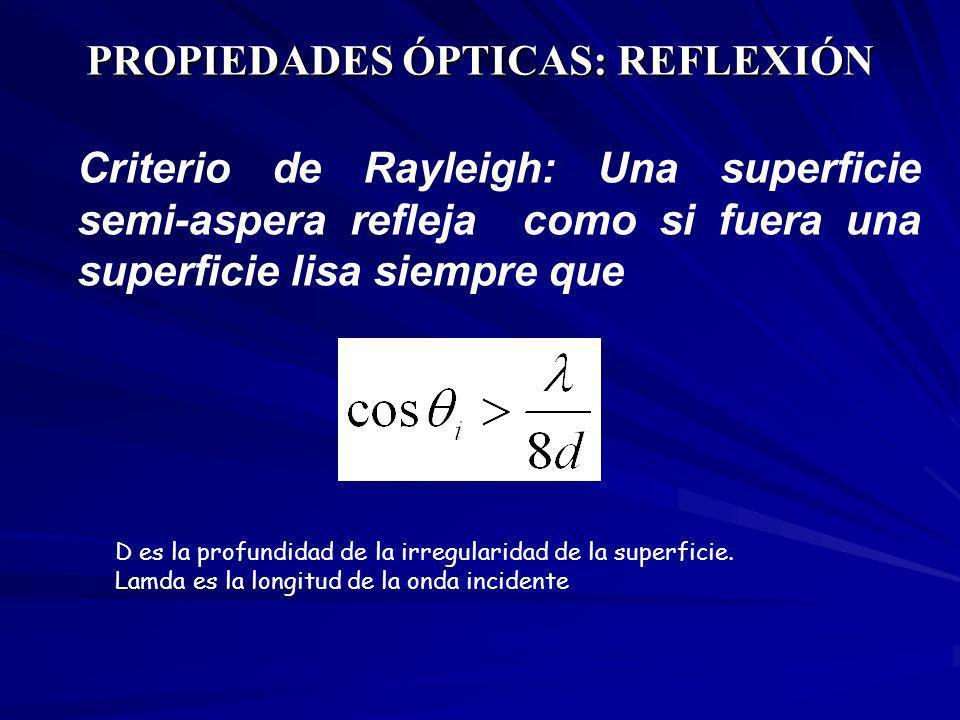 PROPIEDADES ÓPTICAS: REFLEXIÓN