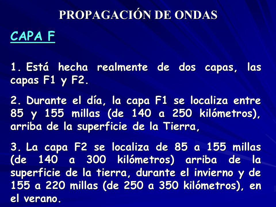 PROPAGACIÓN DE ONDAS CAPA F