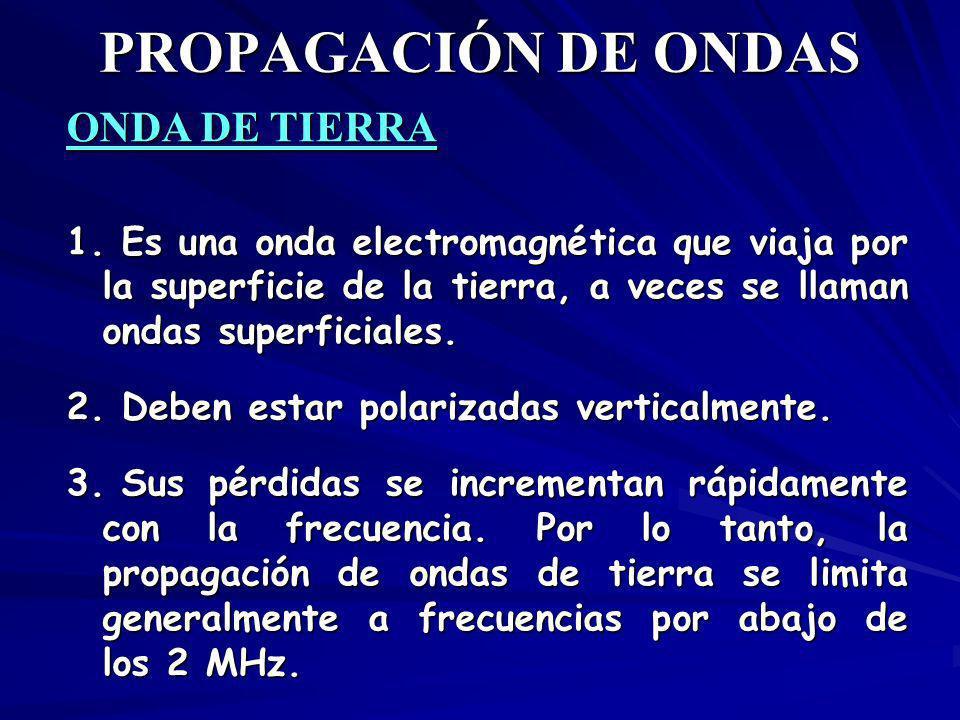 PROPAGACIÓN DE ONDAS ONDA DE TIERRA