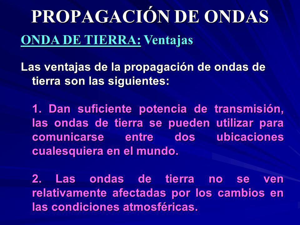 PROPAGACIÓN DE ONDAS ONDA DE TIERRA: Ventajas