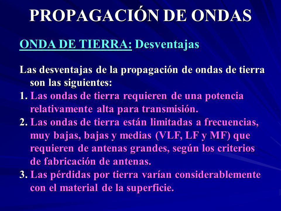 PROPAGACIÓN DE ONDAS ONDA DE TIERRA: Desventajas