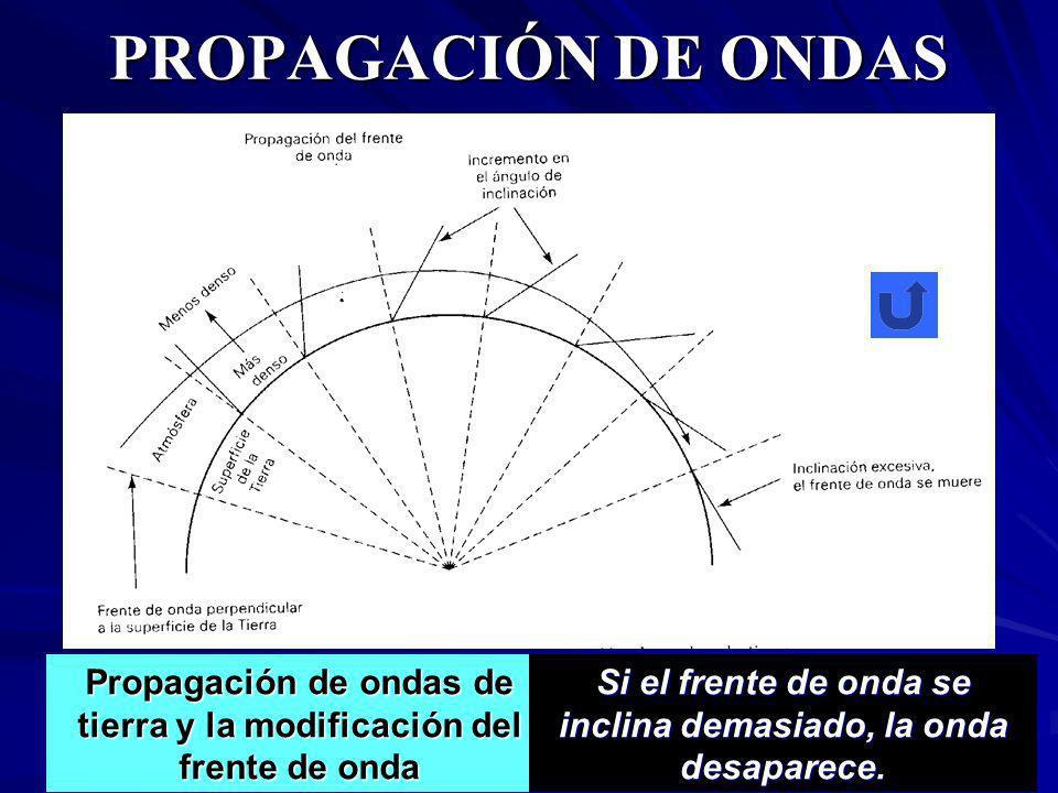 PROPAGACIÓN DE ONDAS Propagación de ondas de tierra y la modificación del frente de onda.