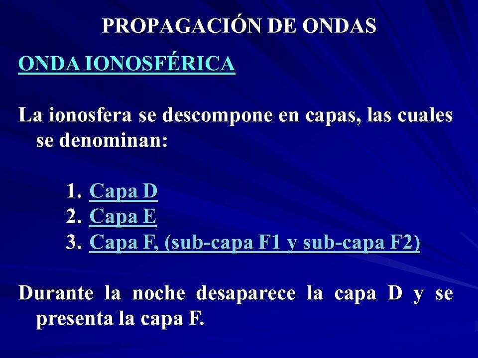 PROPAGACIÓN DE ONDAS ONDA IONOSFÉRICA. La ionosfera se descompone en capas, las cuales se denominan: