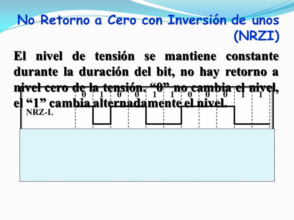 No Retorno a Cero con Inversión de unos (NRZI)