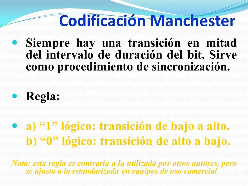 Codificación Manchester